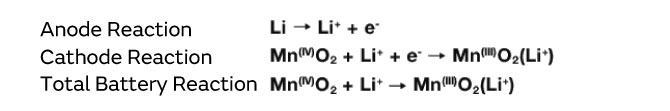 Principle of Lithium Manganese Dioxide Battery