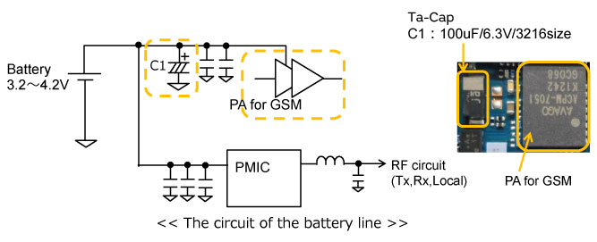 The circuit of the battery line
