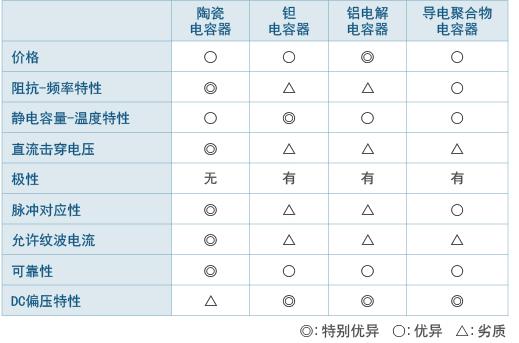 GRM系列产品列表