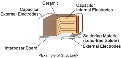Example of structure