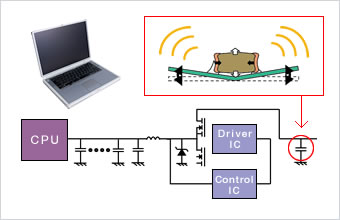 Figure 1. Example of Acoustic Noise Locations in Power Circuit of Laptop Computer