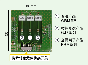 Figure 9. Main Board of Low Acoustic Noise Capacitor Evaluation Demonstration