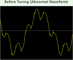 Before Tuning (Abnormal Waveform)