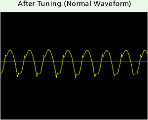 After Tuning (Normal Waveform)
