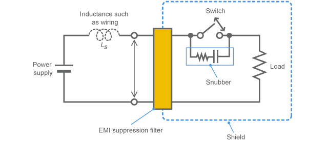 Example of noise suppression for switching surge