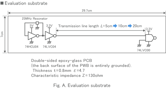 Fig. A. Evaluation substrate