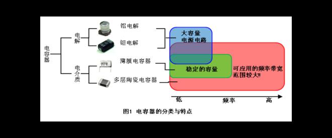 capacitorplaza_20110414_en_1.2.png
