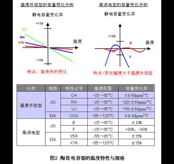 capacitorplaza_20110414_en_2.2.png