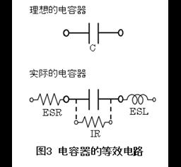 capacitorplaza_20110414_en_3.2.png