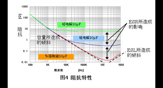 capacitorplaza_20110414_en_4.2.png