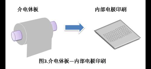 capacitorplaza_20110628_en3.png