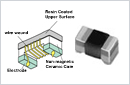 What is RF Inductor?
