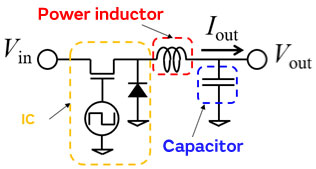 Power Inductor Basic Course