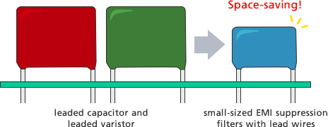 leaded capacitor and leaded varistor--->small-sized EMI suppression filters with lead wires(Space-saving!)