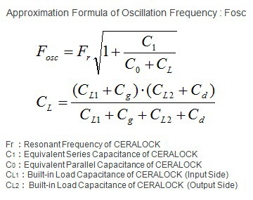 Approximation Formula of Fosc