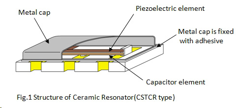 Structure of ceramic resonator(CSTCR type, CSTCC type)