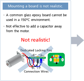 150°C environment,glass epoxy board, motor,capacitor,effective