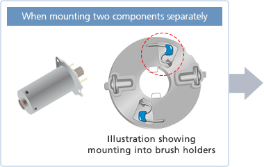 When mounting two components separately(Illustration showing mounting into brush holders)