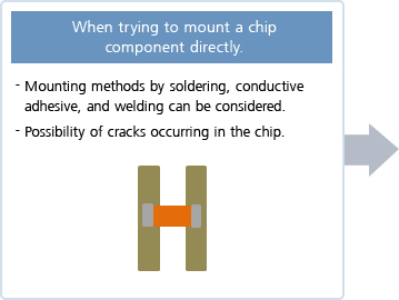 Mounting methods ,soldering, conductive adhesive, welding,cracks,chip