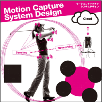Wireless motion capture system demonstration