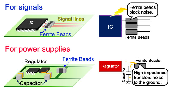 Bl Img on Circuit Diagram Examples