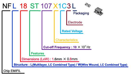 Chip EMIFIL® (3 Terminals Low ESL Chip Multilayer Ceramic