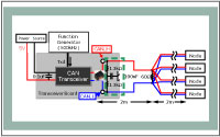 for automotive LANs Suppression of noise in CANs using common mode choke coils