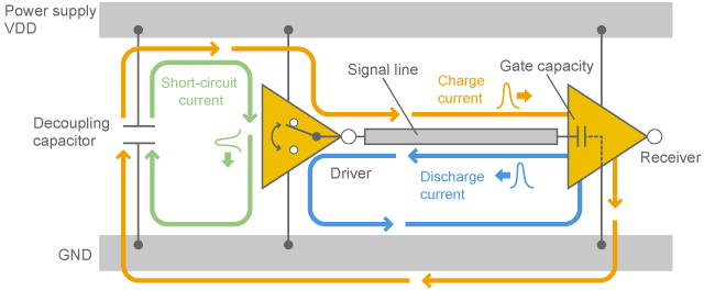 Operation model of digital circuit