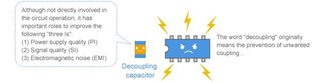 Hard-working digital ICs are always attached with a decoupling capacitor on its side