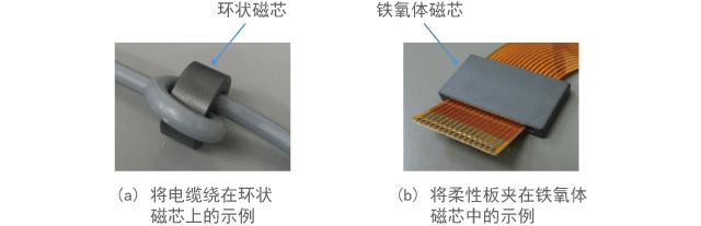 Common mode choke coil using ferrite core