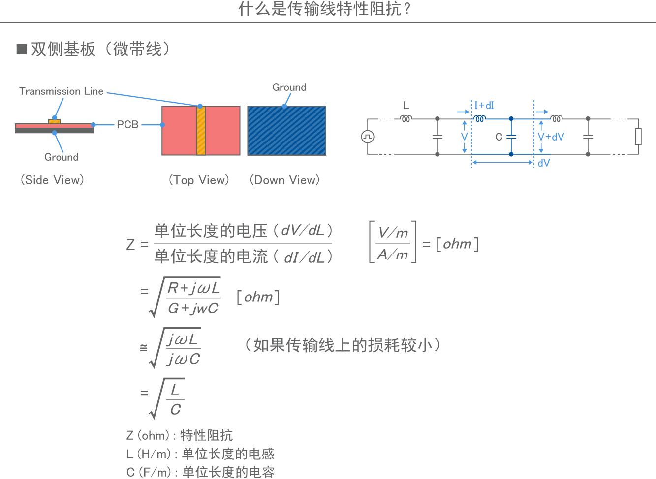 什么是传输线特性阻抗?