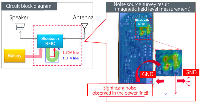 Noise suppression for wireless headphones | EMI Suppression Filters