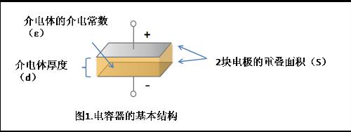 capacitorplaza_20110628_en1-1.png