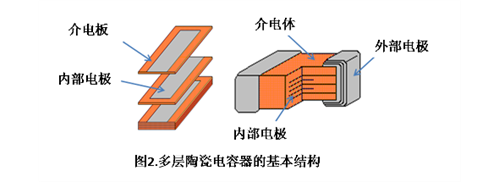 capacitorplaza_20110628_en2.png