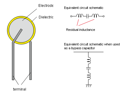 Basics of Noise Countermeasures [Lesson 5] Chip 3 terminal ... on lithium ion capacitor, polymer capacitor, capacitor plague, distribution board schematic, tweeter schematic, variable capacitor, led schematic, power module schematic, light emitting capacitor, bearing schematic, ribbon cable schematic, ignitor schematic, ceramic capacitor, equivalent series resistance, transistor schematic, motor capacitor, door schematic, tantalum capacitor, fan blade schematic, microprocessor schematic, mis capacitor, tube schematic, transformer schematic, spring schematic, crystal oven schematic, electric double-layer capacitor, silver mica capacitor, water turbine schematic, applications of capacitors, light bulb schematic, types of capacitor, leyden jar, diode schematic, gps antenna schematic, filter capacitor, inductor schematic,