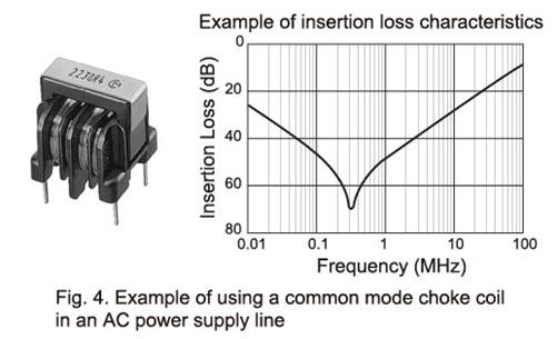 Basics of Noise Countermeasures Lesson 14: Using Common Mode Choke