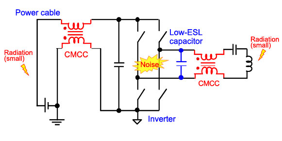 Engineers Explain Noise Suppression Techniques – Noise