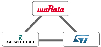 Murata's excellent partnership with SEMTECH, STMicroelectronics