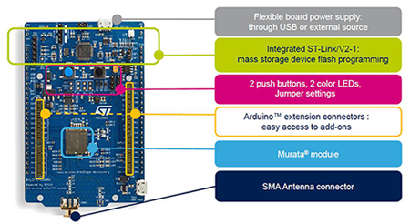 "Description of STMicro Discovery Board ""B-L072Z-LRWAN1"" hardware"